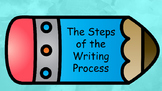 Writing Process Posters: Steps of the Writing Process