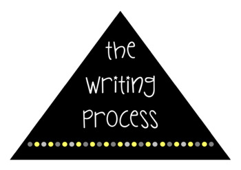 Writing Process Posters - Sunshine Flags