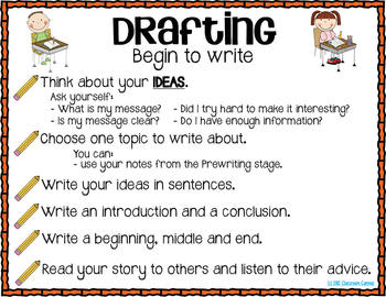 drafting writing process