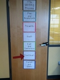 Writing Process Posters aligned with Common Core