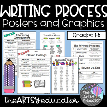 Writing Process Posters and Graphics