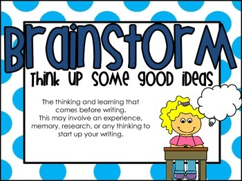 Writing Process Posters and Student Labels - Bright Blue Polka Dots