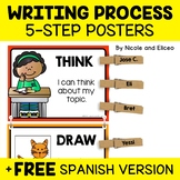 Interactive 5-Step Writing Process Posters