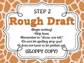 Writing Process Posters for the Classroom: Colorful Giraffe Theme