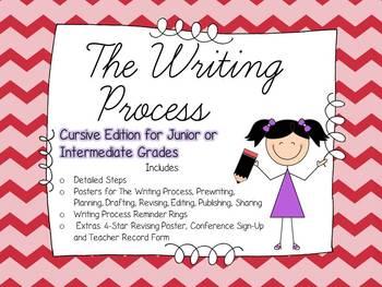 Writing Process Posters for the Junior Intermediate Grades {Cursive}