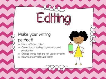 Writing Process Posters for the Junior Intermediate Grades {Manuscript}