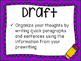 Writing Process Posters (middle grades)