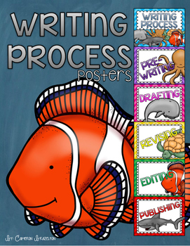 Writing Process Posters or Clip Chart Ocean Underwater Theme