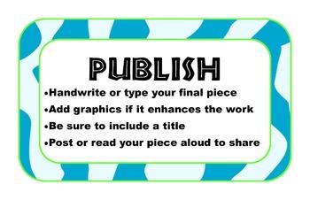 Writing Process Posters with Zebra Border (Jungle-Theme)