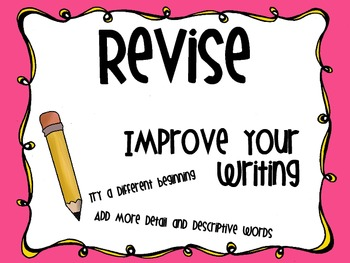 Writing Process Posters (with clipart)