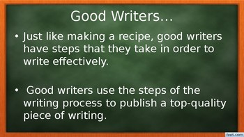 Writing Process Power Point
