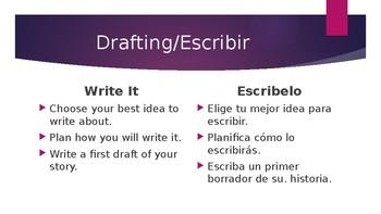 Writing Process PowerPoint English/Spanish