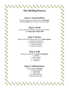 Writing Process Printable
