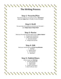 Writing Process Printable