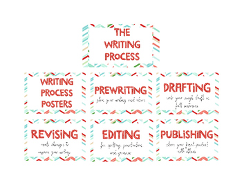 Writing Process Printable Handout & Posters