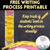 Writing Process Printable- Perfect Tool For Any ELA Classroom!