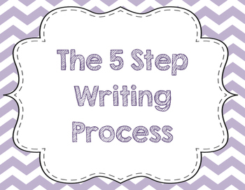 Writing Process Progress Clip Chart