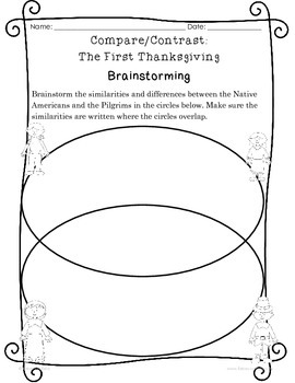 Thanksgiving Writing Process Prompts for Squanto's Journey by Bruchac