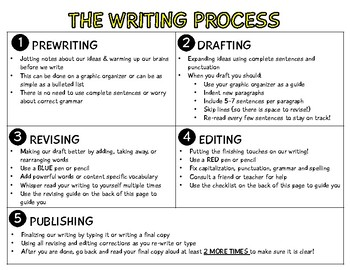writing process reference sheet by rachel castaneda tpt