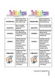 Writing Process Reference Sheet/Bookmark