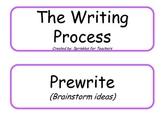 Writing Process Resource Cards