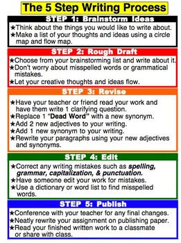 Writing Process Resources