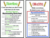 Writing Process Revise and Edit Checklist