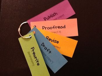 Writing Process Rings