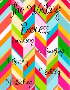 Writing Process Sampler