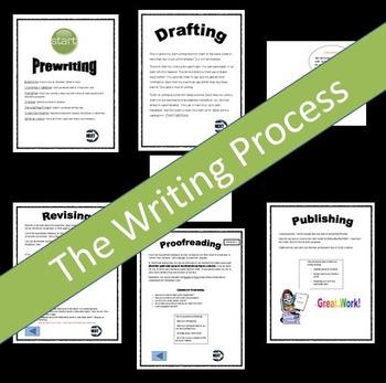 Process Writing