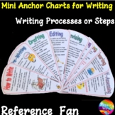 Writing Steps and Processes Skills Reference FAN