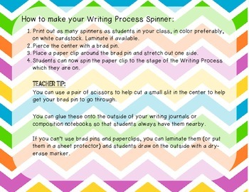 Writing Process Spinner
