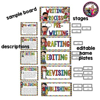 Writing Process! Stages of Writing! K-5 kids!