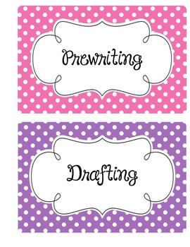 Writing Process Steps
