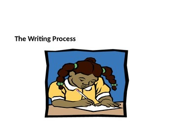 Writing Process Steps PP