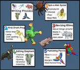 Writing Process Steps Animal Posters Bulletin Board (Beani