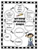 Writing Process Steps (Chart, Handout, and Bookmark)