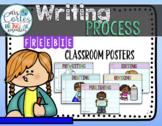 Writing Process Steps- English