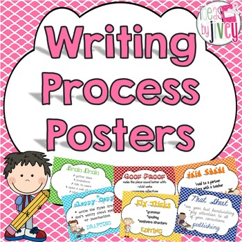 Writing Process Steps Posters