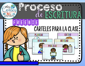 Writing Process Steps- Spanish