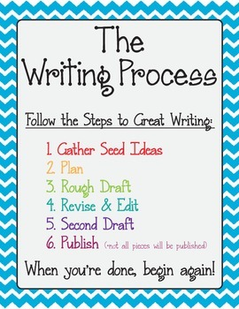 Writing Process Steps in Chevron