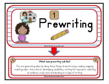 Writing Process ( Stick People)