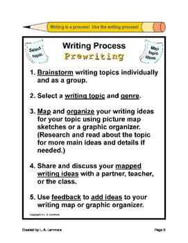 Writing Process Strategies and Charts