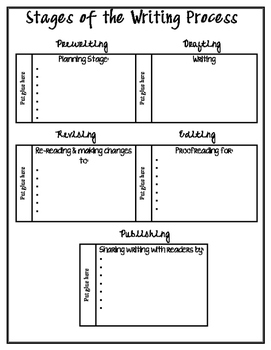 Writing Process, Styles, Paragraphing, Essay Features Foldable Lessons
