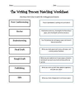 writing process worksheet Writing process worksheets writing process worksheet, proofreading worksheet,  editing worksheet, rough draft worksheet, peer review worksheet, reviewing.
