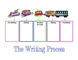 Writing Process Train