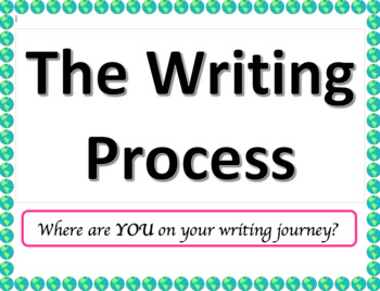 Writing Process - Travel themed