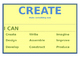 Writing Process Visual