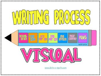 Pay for writing visual