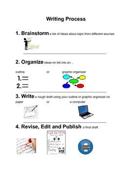 Writing Process Visual Sheet